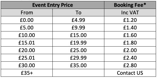 Booking Fees Table